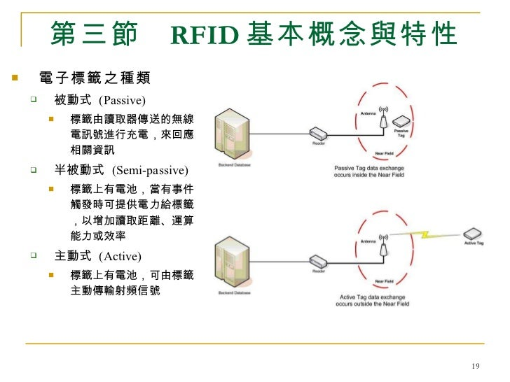 rfid field guide deploying radio frequency identification systems pdf
