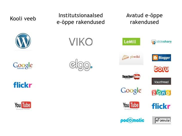 Institutsionaalsed   Avatud e-õppe Kooli veeb              e-õppe rakendused      rakendused