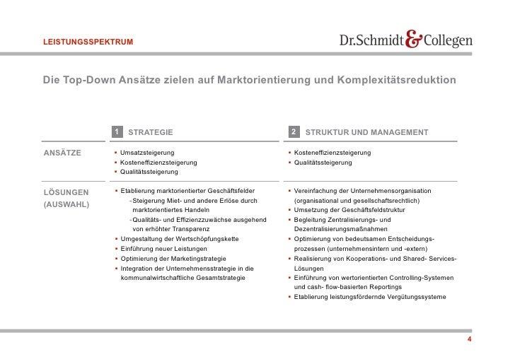 LEISTUNGSSPEKTRUM    Die Top-Down Ansätze zielen auf Marktorientierung und Komplexitätsreduktion                 1   STRAT...