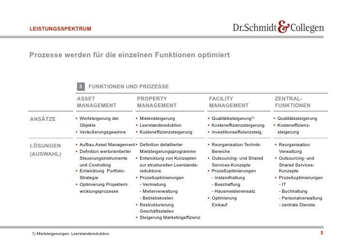 LEISTUNGSSPEKTRUM    Prozesse werden für die einzelnen Funktionen optimiert                            3    FUNKTIONEN UND...