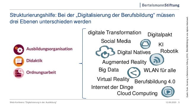 """Strukturierungshilfe: Bei der """"Digitalisierung der Berufsbildung"""" müssen drei Ebenen unterschieden werden 12.08.2020Web-Ko..."""