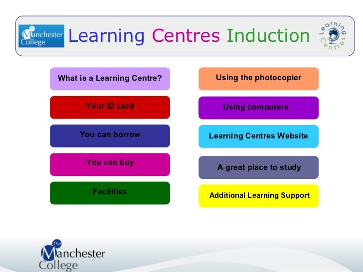 Learning   Centres   Induction You can borrow You can buy Facilities Your ID card Using computers Using the photocopier A ...