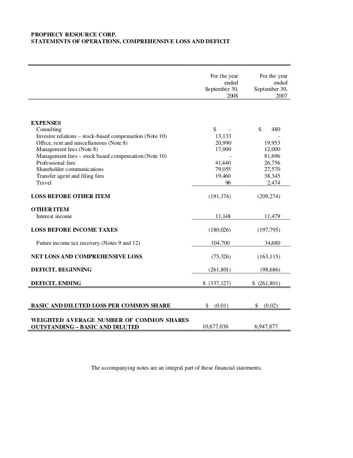PROPHECY RESOURCE CORP.STATEMENTS OF CASH FLOWS                                                                           ...