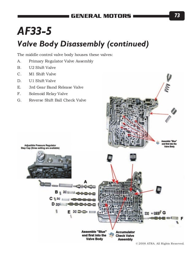 Service manual [Manual Solenoid Shifter Release 2008