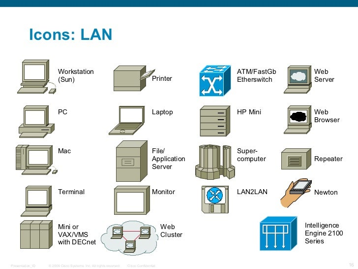 network server diagram icon wiring diagram library hp diagram icons wiring diagram third level