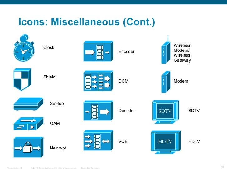 Cisco Network Icon Library