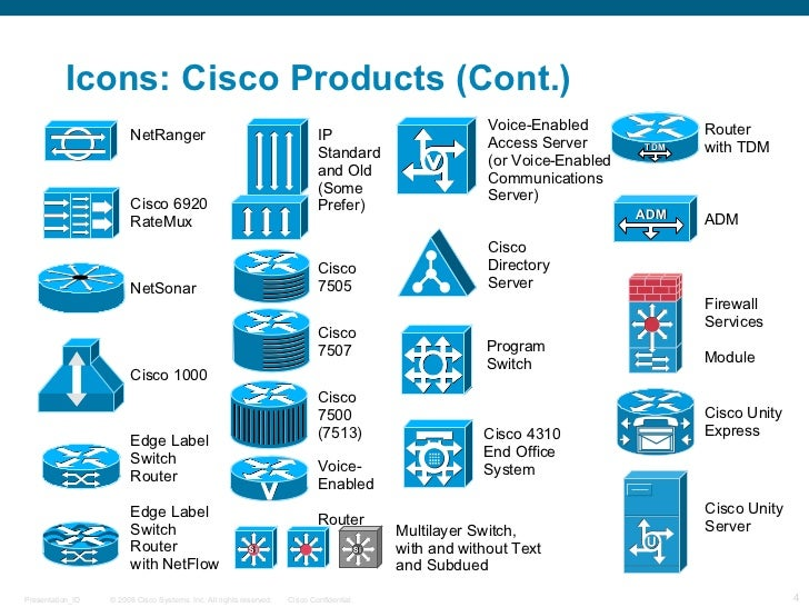 Cisco Network Icon Library