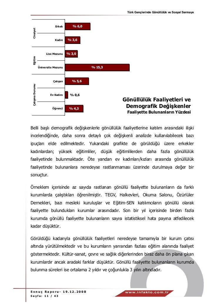 Türk Gençlerinde Gönüllülük ve Sosyal Sermaye                             Erkek       % 6,0 Cinsiyet                      ...