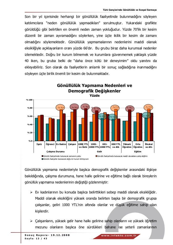 Türk Gençlerinde Gönüllülük ve Sosyal SermayeSon bir yıl içerisinde herhangi bir gönüllülük faaliyetinde bulunmadığını söy...