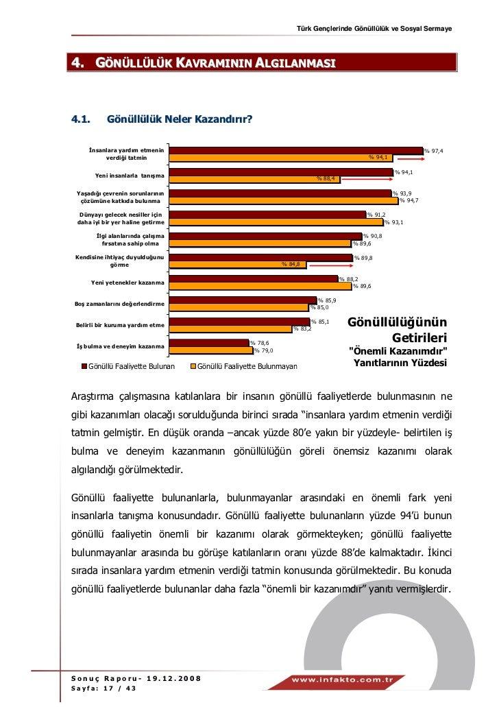 Türk Gençlerinde Gönüllülük ve Sosyal Sermaye4. GÖNÜLLÜLÜK KAVRAMININ ALGILANMASI4.1.        Gönüllülük Neler Kazandırır? ...