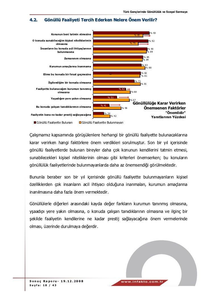 Türk Gençlerinde Gönüllülük ve Sosyal Sermaye4.2.      Gönüllü Faaliyeti Tercih Ederken Nelere Önem Verilir?              ...