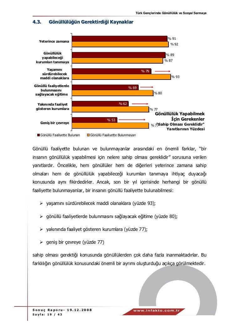 Türk Gençlerinde Gönüllülük ve Sosyal Sermaye4.3.     Gönüllülüğün Gerektirdiği Kaynaklar                                 ...