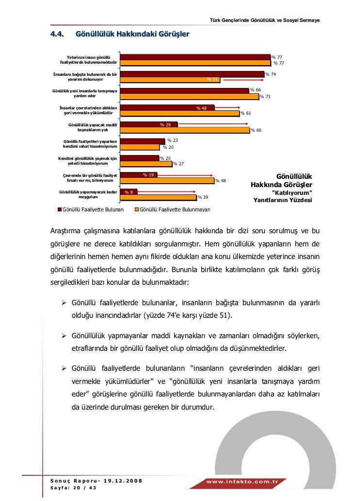 Türk Gençlerinde Gönüllülük ve Sosyal Sermaye4.4.        Gönüllülük Hakkındaki Görüşler        Yeterince insan gönüllü    ...