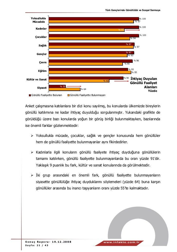 Türk Gençlerinde Gönüllülük ve Sosyal Sermaye   Yoksullukla                                                               ...