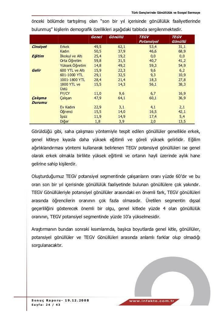 """Türk Gençlerinde Gönüllülük ve Sosyal Sermayeönceki bölümde tartışılmış olan """"son bir yıl içerisinde gönüllülük faaliyetle..."""