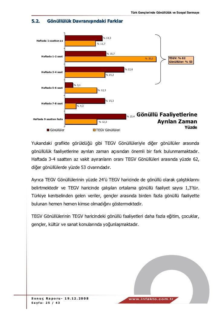 Türk Gençlerinde Gönüllülük ve Sosyal Sermaye5.2.       Gönüllülük Davranışındaki Farklar                                 ...