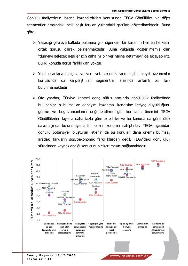 Türk Gençlerinde Gönüllülük ve Sosyal SermayeGönüllü faaliyetlerin insana kazandırdıkları konusunda TEGV Gönüllüleri ve di...