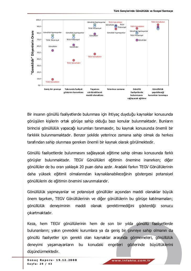 Türk Gençlerinde Gönüllülük ve Sosyal Sermaye                                   100,0                                     ...