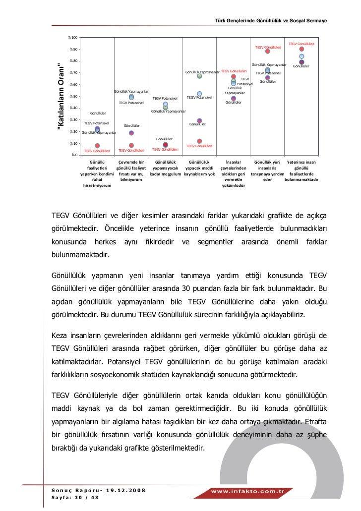 Türk Gençlerinde Gönüllülük ve Sosyal Sermaye                        % 100                                                ...