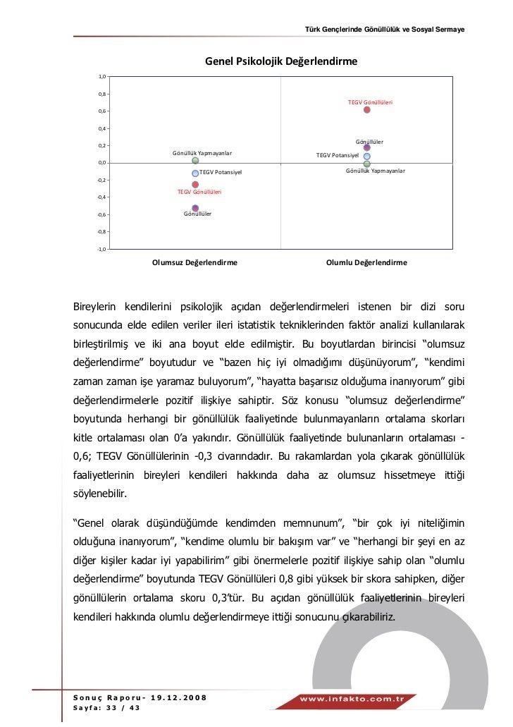 Türk Gençlerinde Gönüllülük ve Sosyal Sermaye                                 Genel Psikolojik Değerlendirme      1,0     ...