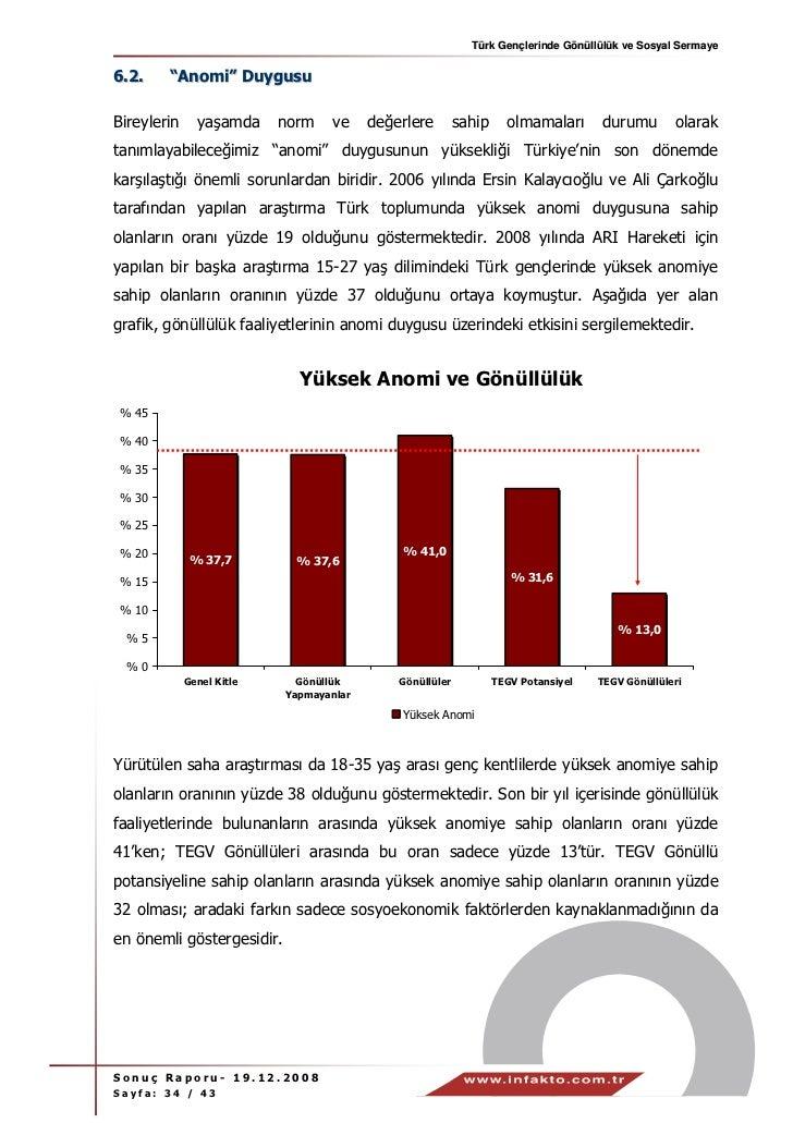 """Türk Gençlerinde Gönüllülük ve Sosyal Sermaye6.2.    """"Anomi"""" DuygusuBireylerin     yaşamda     norm   ve     değerlere    ..."""