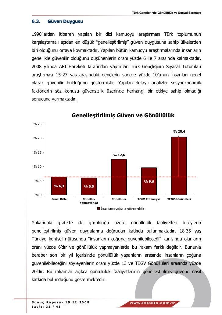 Türk Gençlerinde Gönüllülük ve Sosyal Sermaye6.3.   Güven Duygusu1990'lardan itibaren yapılan bir dizi kamuoyu araştırması...