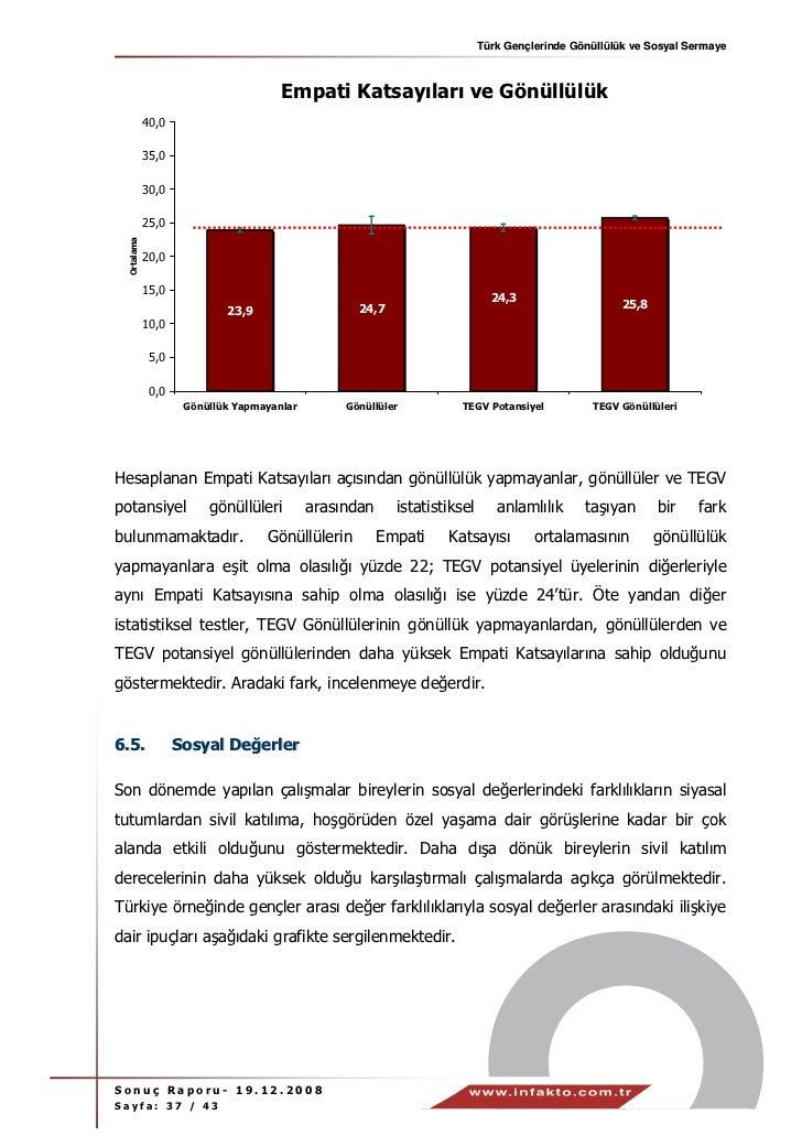 Türk Gençlerinde Gönüllülük ve Sosyal Sermaye                                      Empati Katsayıları ve Gönüllülük       ...