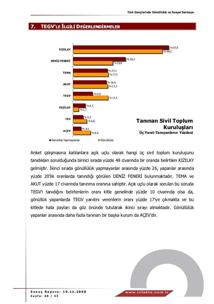 2008 genclik gonulluluk_ve_sosyal_sermaye_raporu