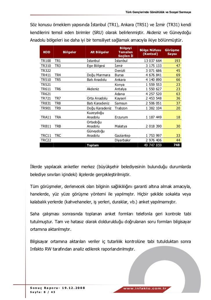 Türk Gençlerinde Gönüllülük ve Sosyal SermayeSöz konusu örneklem yapısında stanbul (TR1), Ankara (TR51) ve zmir (TR31) ken...