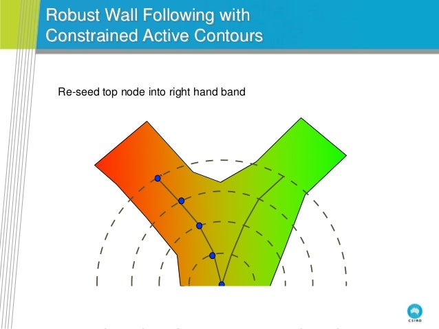 Robust Wall Following with Constrained Active Contours ` Re-seed top node into right hand band