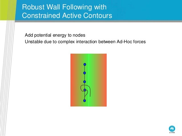 Robust Wall Following with Constrained Active Contours Add potential energy to nodes Unstable due to complex interaction b...