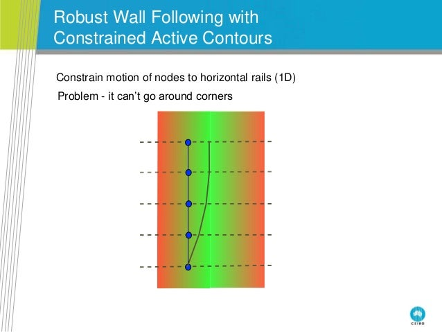 Robust Wall Following with Constrained Active Contours Constrain motion of nodes to horizontal rails (1D) Problem - it can...