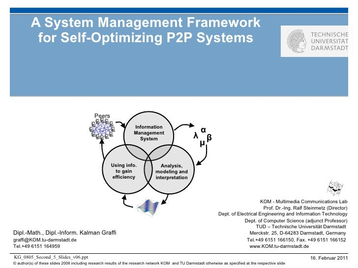A System Management Framework for Self-Optimizing P2P Systems Peers α β λ μ Information Management System Analysis, modeli...