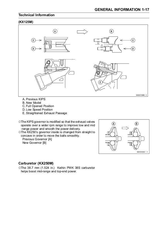 2008 kawasaki kx125 m8f service repair manual
