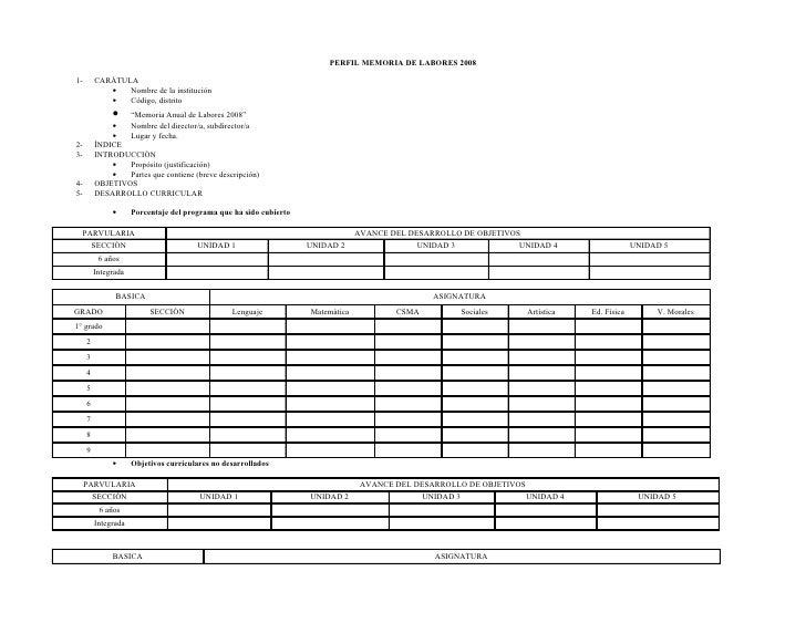 PERFIL MEMORIA DE LABORES 2008  1-       CARÁTULA             •   Nombre de la institución             •   Código, distrit...