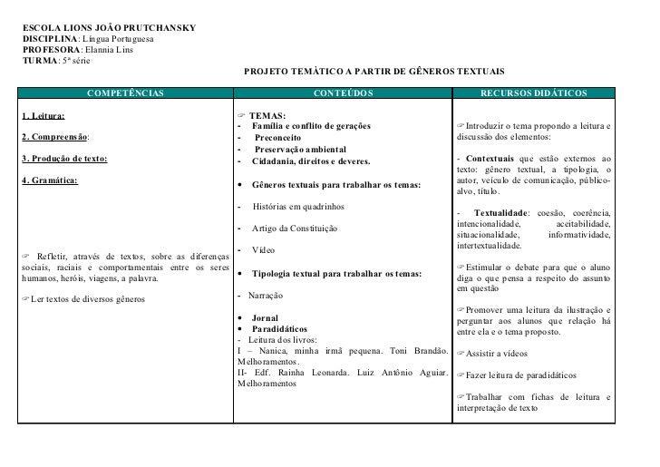 ESCOLA LIONS JOÃO PRUTCHANSKYDISCIPLINA: Língua PortuguesaPROFESORA: Elannia LinsTURMA: 5ª série                          ...