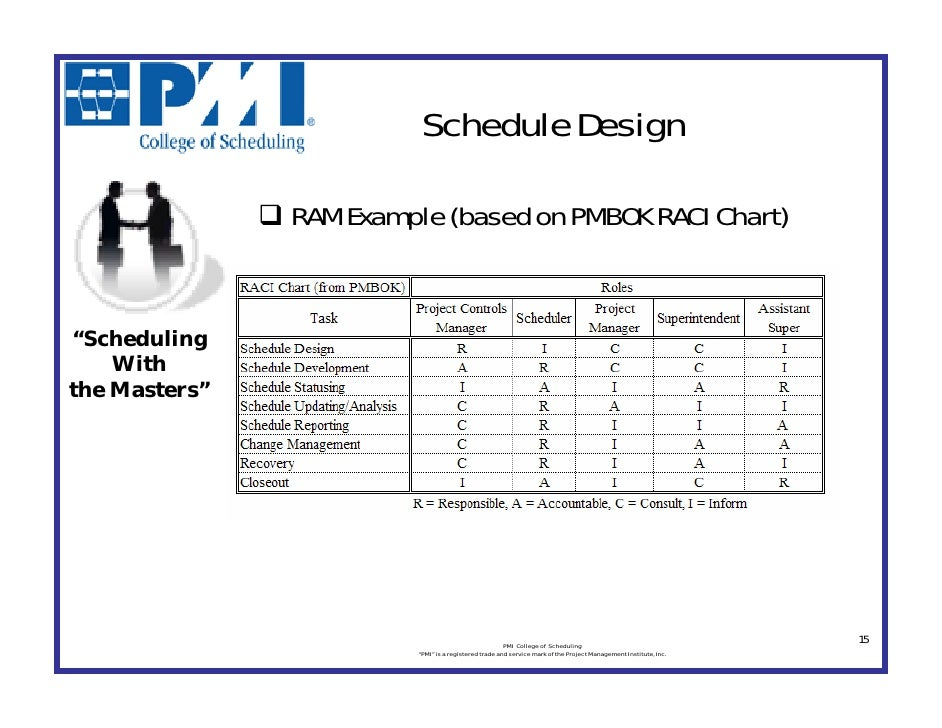 Schedule Design Pmi