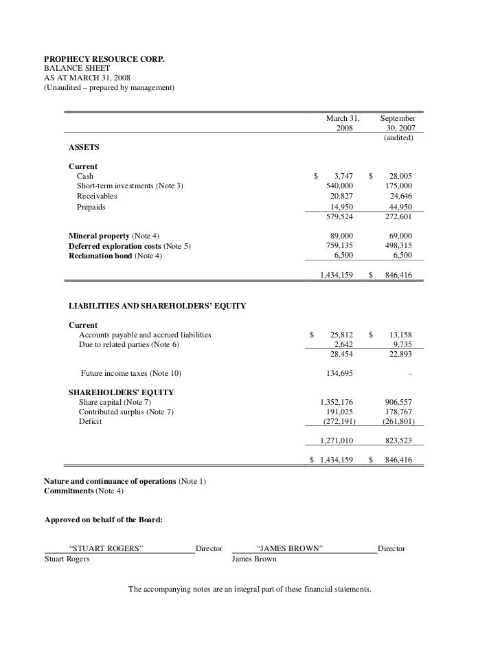 PROPHECY RESOURCE CORP.BALANCE SHEETAS AT MARCH 31, 2008(Unaudited – prepared by management)                              ...