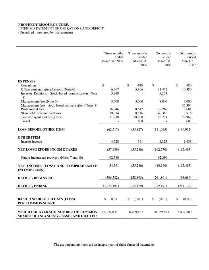 PROPHECY RESOURCE CORP.INTERIM STATEMENT OF OPERATIONS AND DEFICIT(Unaudited – prepared by management)                    ...