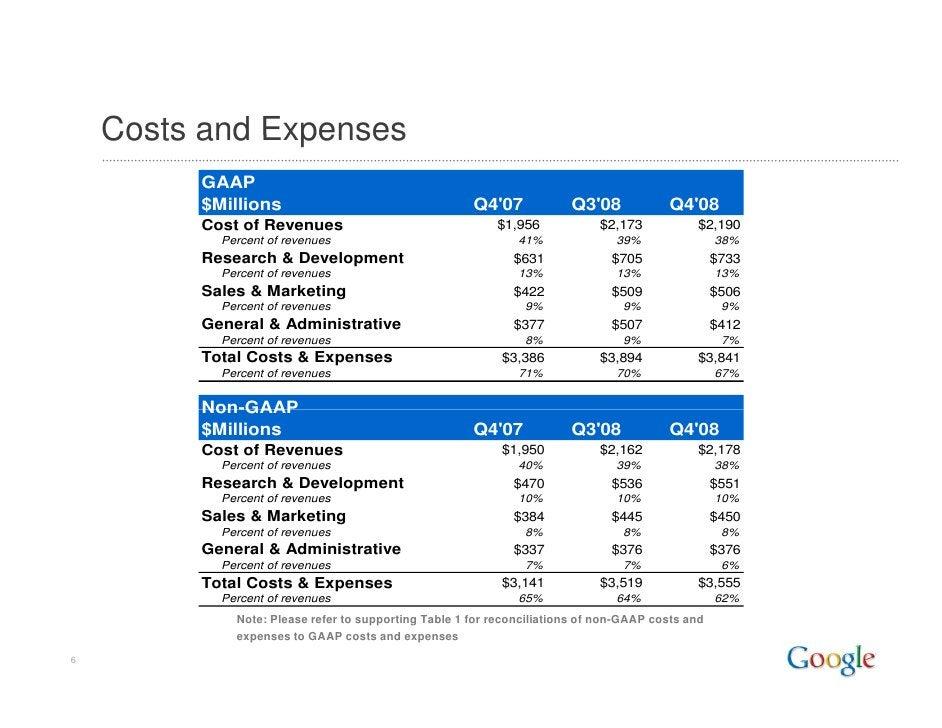 Costs and Expenses          GAAP          $Millions                                    Q4'07            Q3'08            Q...