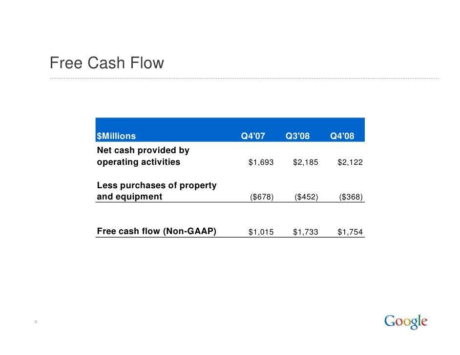 Free Cash Flow             $Millions                    Q4'07     Q3'08     Q4'08          Net cash provided by           ...