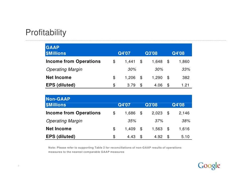 Profitability           GAAP           $Millions                                         Q4'07              Q3'08         ...