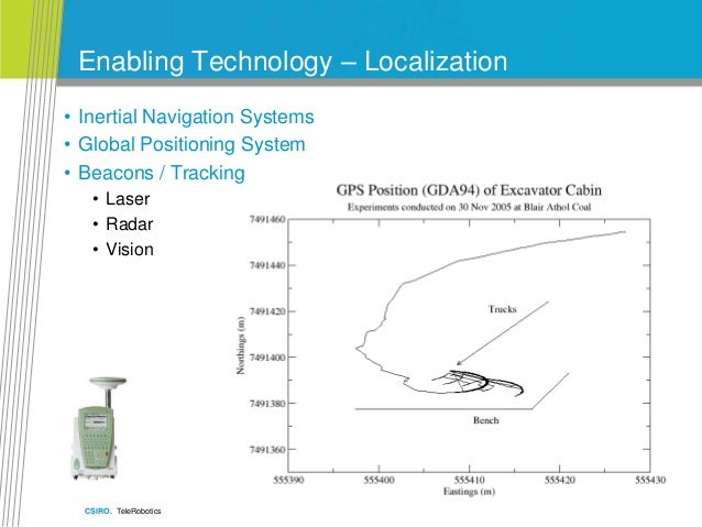 CSIRO. TeleRobotics Enabling Technology – Localization • Inertial Navigation Systems • Global Positioning System • Beacons...