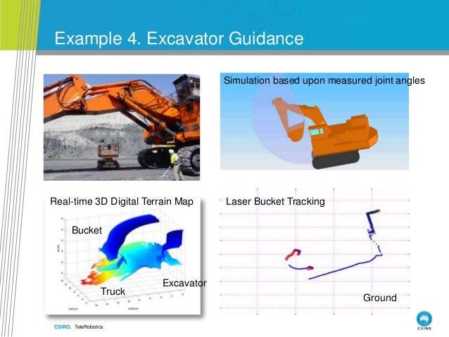 CSIRO. TeleRobotics Example 4. Excavator Guidance Real-time 3D Digital Terrain Map Simulation based upon measured joint an...