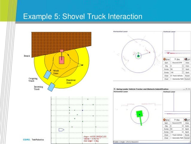 CSIRO. TeleRobotics Example 5: Shovel Truck Interaction