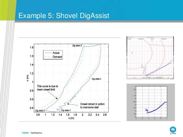 CSIRO. TeleRobotics Example 5: Shovel DigAssist