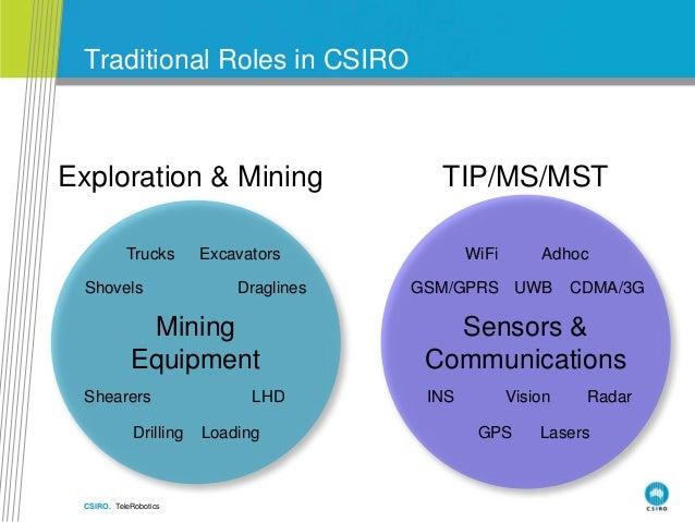 CSIRO. TeleRobotics Mining Equipment Shovels Trucks Draglines Excavators Drilling Shearers LHD Loading Exploration & Minin...