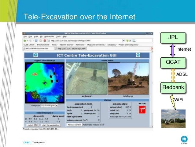 CSIRO. TeleRobotics Tele-Excavation over the Internet QCAT Redbank ADSL WiFi JPL Internet