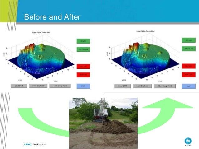 CSIRO. TeleRobotics Before and After
