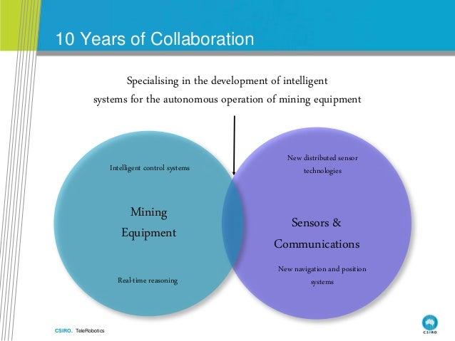 CSIRO. TeleRobotics Sensors & Communications New navigation and position systems New distributed sensor technologies Minin...